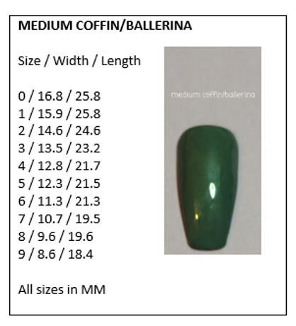 Medium Coffin Chart.PNG