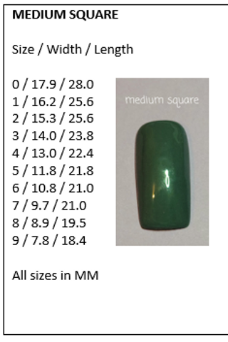 Medium Square Chart.PNG