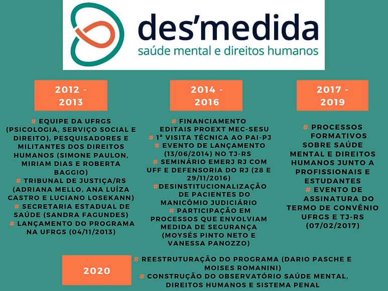 História_DESMEDIDA.png