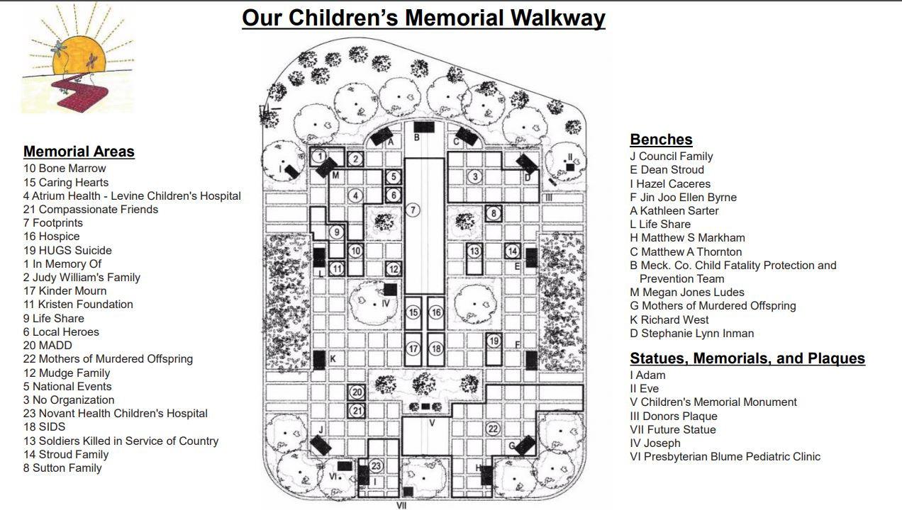 Map of Walkway layout-Nov 2019.JPG