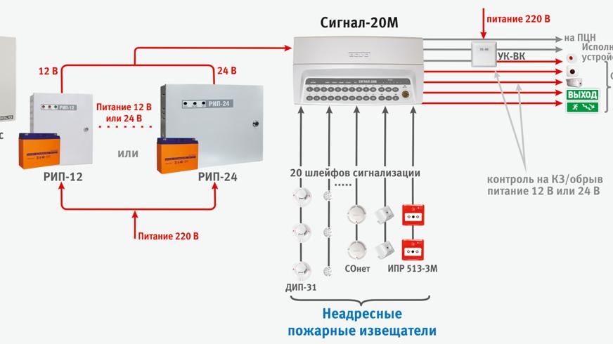 Монтаж, обслуживание Автоматической Пожаро-Охранной сигнализации