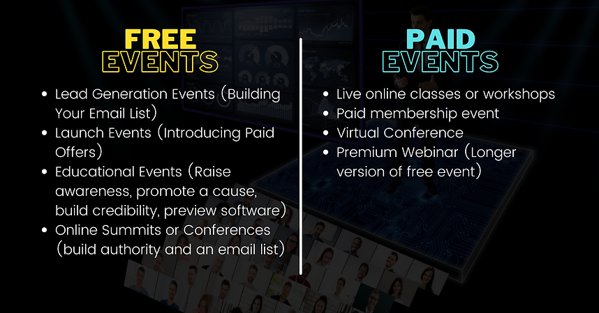 Free v Paid Events.png