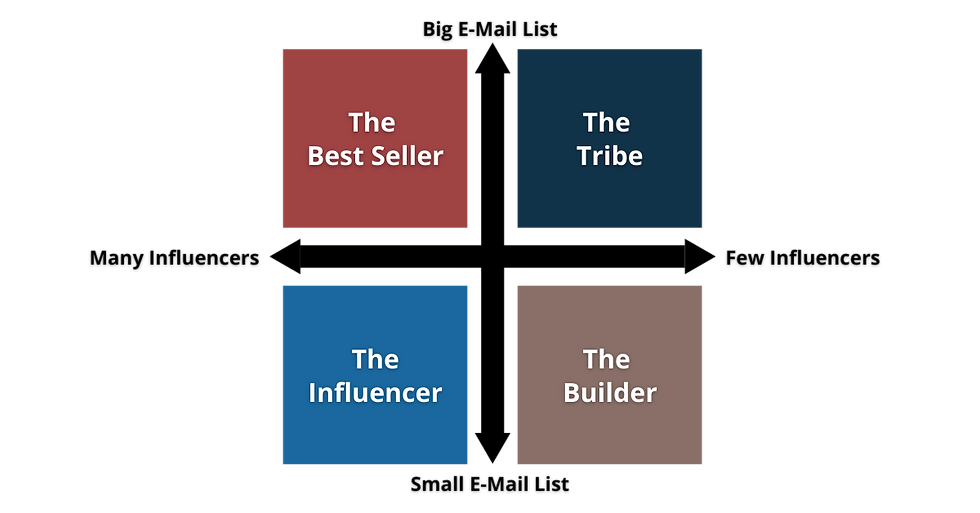 Book Launch Client Types.png