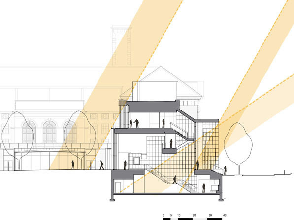 Illustration of how light was optimally employed both inside and outside of the structure.