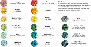Natural Food Dye Frosting Color Guide