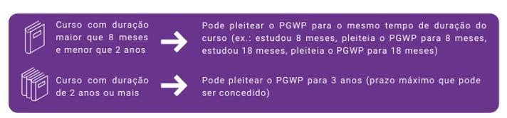 como-conseguir-o-pgwp-canada.jpg