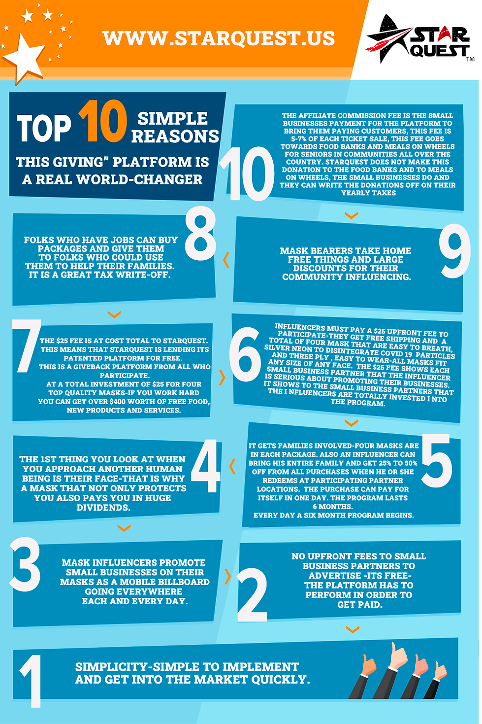 Starquest top 10 reasons.png