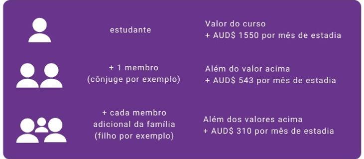 Fundos-para-aplicantes-visto-australia.j