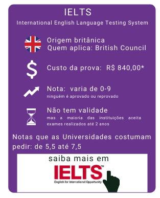Clique-IELTS.jpg