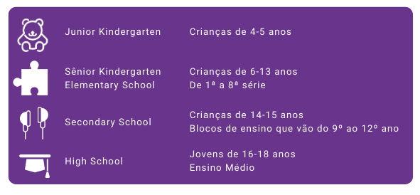 escola-para-os-filhos-estudarem-no-canad