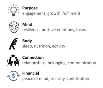 5 pillars.PNG