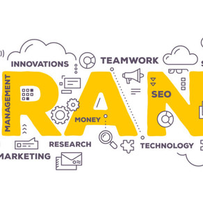 Understanding Branding Awareness