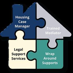 housingmediation_graphic_transparent-01.