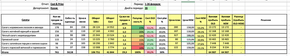 Cost & Price Пример.png