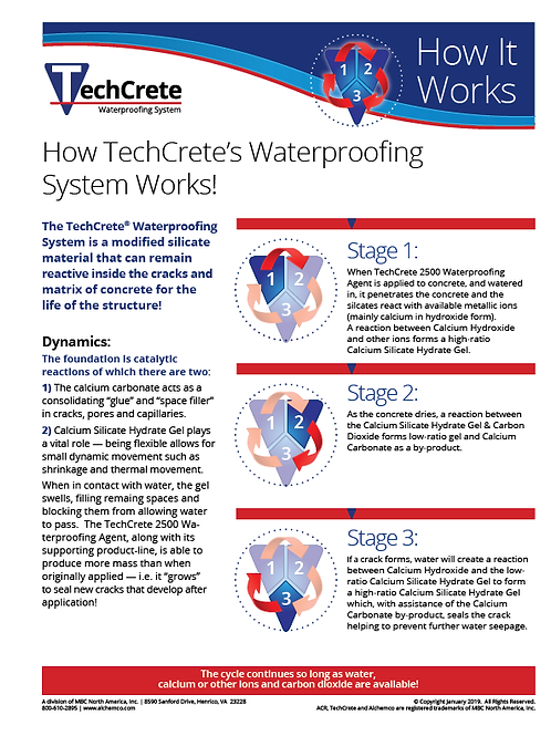 TechCrete How It Works, Sales Support Documents