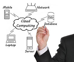 Businessman drawing a Cloud Computing di