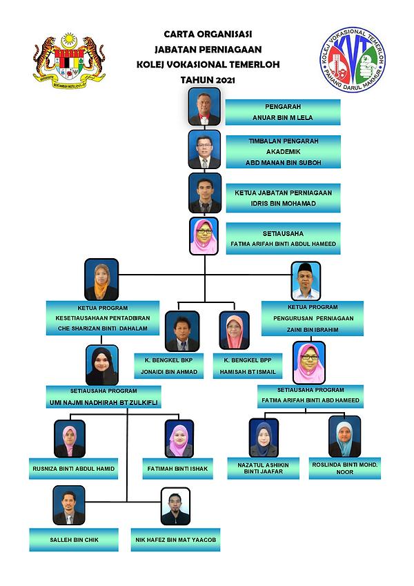 CARTA ORGANISASI JPU 2021.png