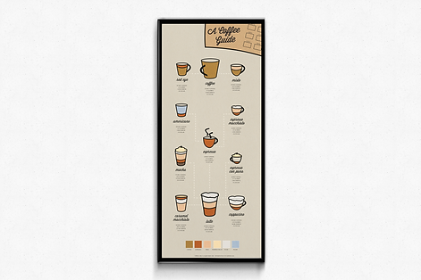 coffee infographic mock up.png