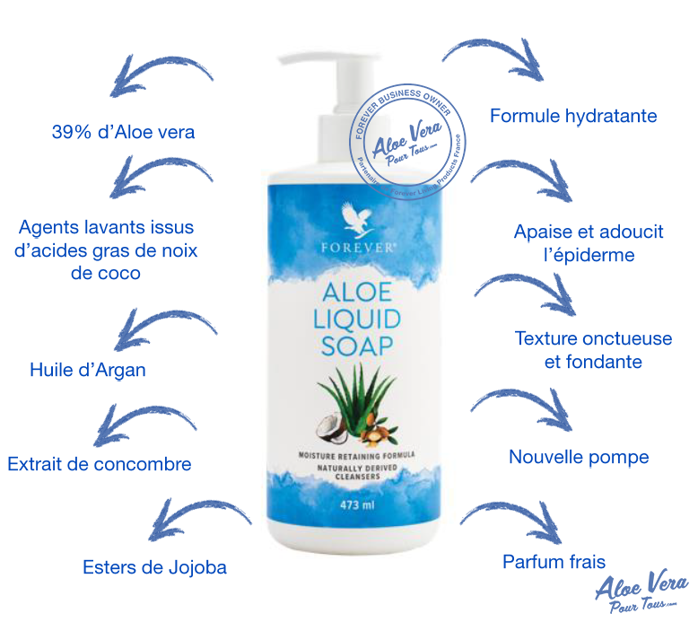Aloe Liquid Soap | Ingrédients