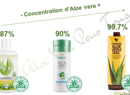 Comparatif des gels et pulpes d'Aloe vera sur le marché en 2018