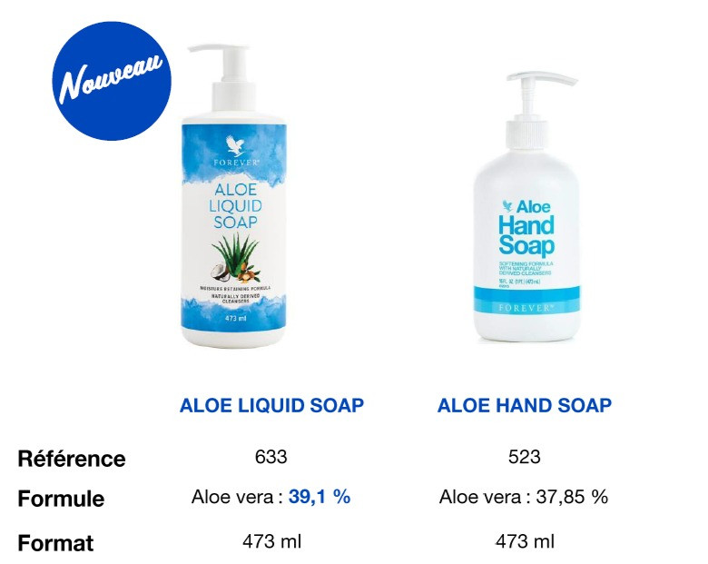 Aloe Liquid Soap | Aloe Hand Soap