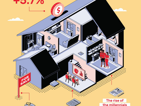 2021 Housing Market Forecast and Predictions