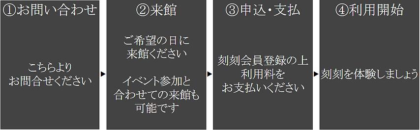 入会までの流れ.png