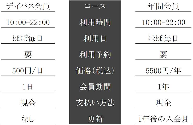 会員コース.png