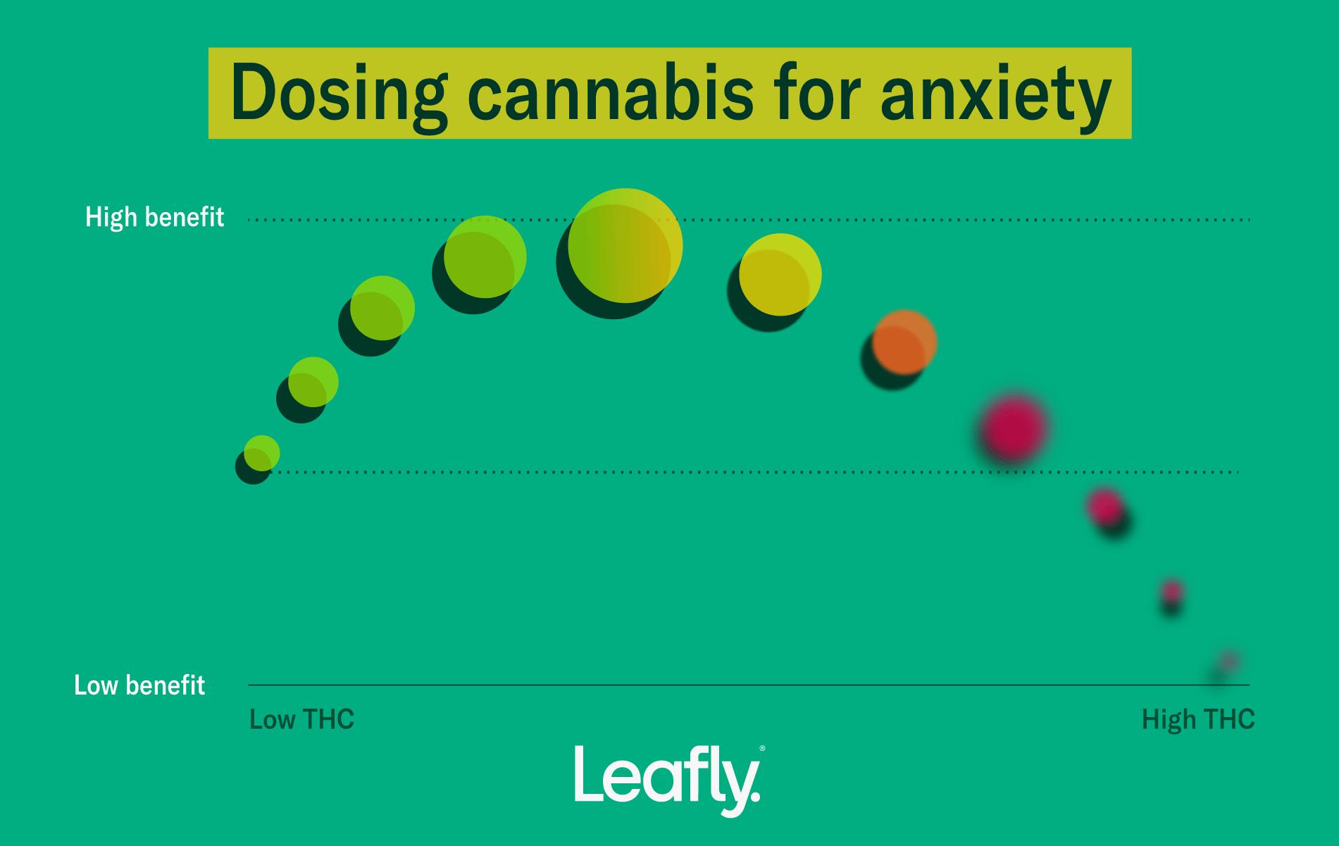 CannabisforAnxiety_v3
