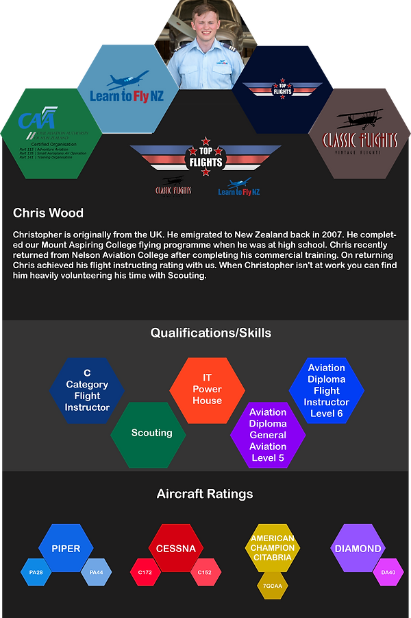 Chris Wood pilot profile.png