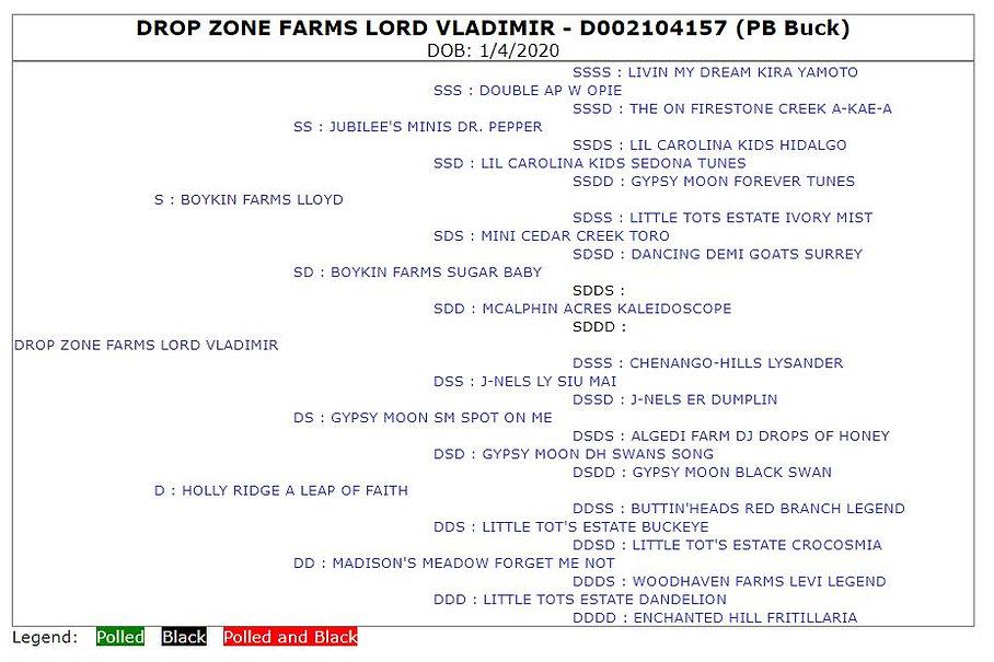 Drop Zone Farms Lord Vladimir