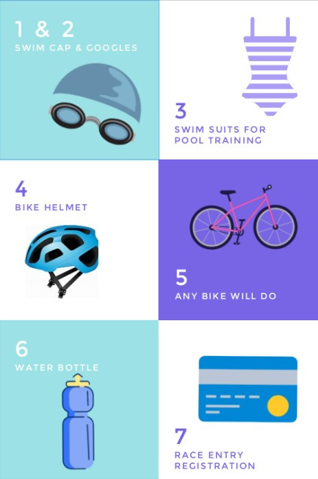 SwimBikeRunFun 7 Essential Gear Every Triathlete Needs For Triathlon Infographic