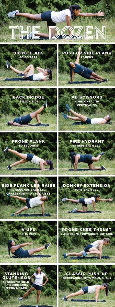 SwimBikeRunFun Max Power Easy Core Routine Infographic For Triathletes Cyclists Runners