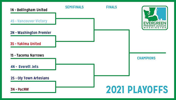 2021 Playoff Picture.jpg