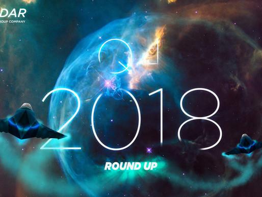 2018 Q4 Round Up