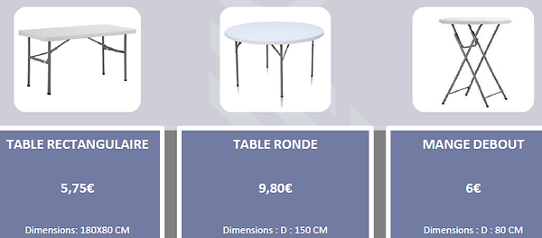 Rev Animation Location Table