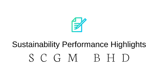 Sustainability Performance Highlights