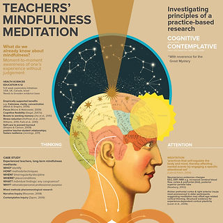 Mindfulness Poster Detail.jpg