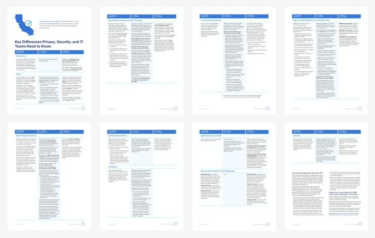 CPRA vs CCPA vs GDPR Cheat Sheet - Multi page layouts