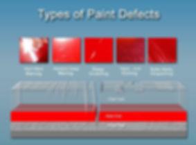 CAR PAINT DEFECTS & PAINT CORRECTION FOR DALLAS TX PLANO TX FRISCO TX ALLEN TX MCKINNEY TX