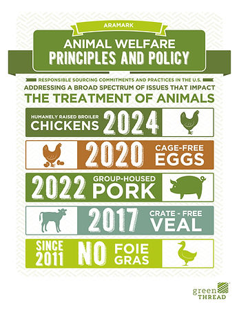 AnimalWelfareInfographicUpdateJan2017_Wi