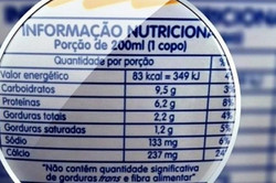 Para Empresas de Alimentos
