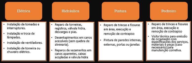 servicos_do_plano.png