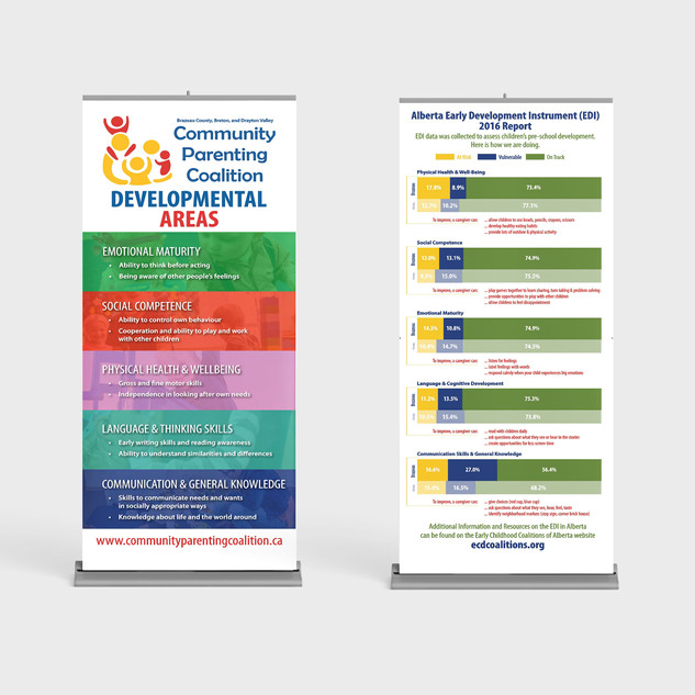 CPC Retractable Banners