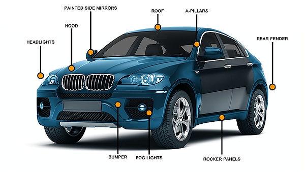 PPF CAR.jpg