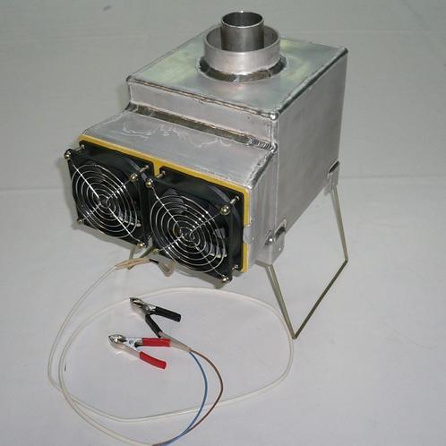 Теплообменник Сибтермо СТ-2.3