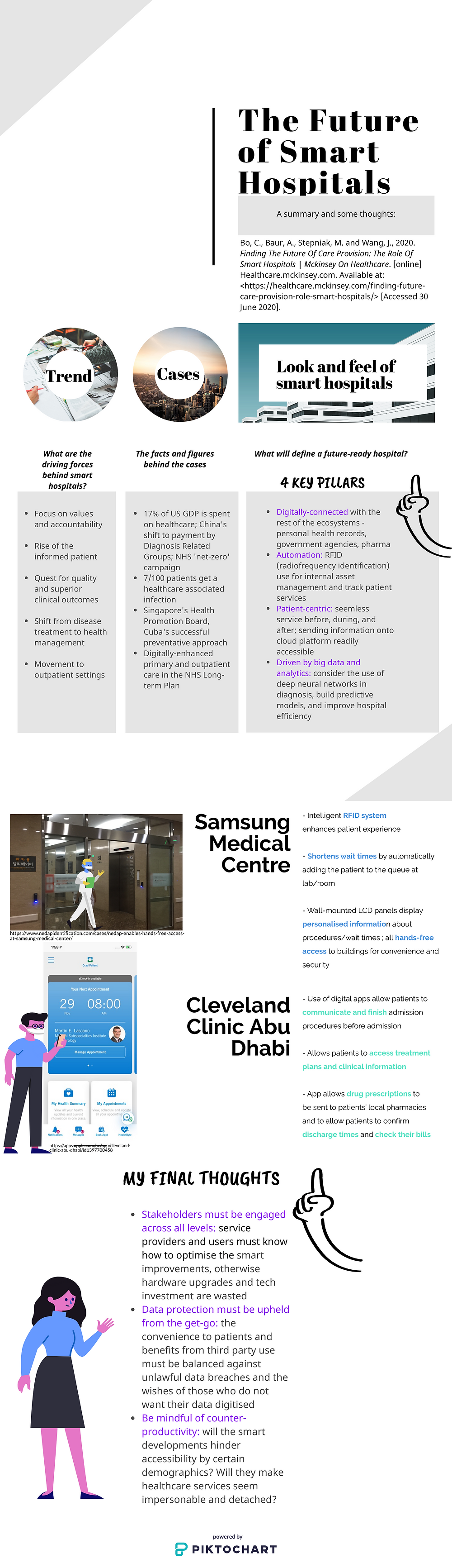 smart hospital, consulting, mckinsey, healthcare, management, artificial intelligence, genomics, digitisation, preventative, medical students, applicants, digitization, RFID, NHS, green, sustainable, US, expenditure, GDP, patient-centred, Abu Dhabi Cleveland Clinic, Samsung Medical Center, trends, medication