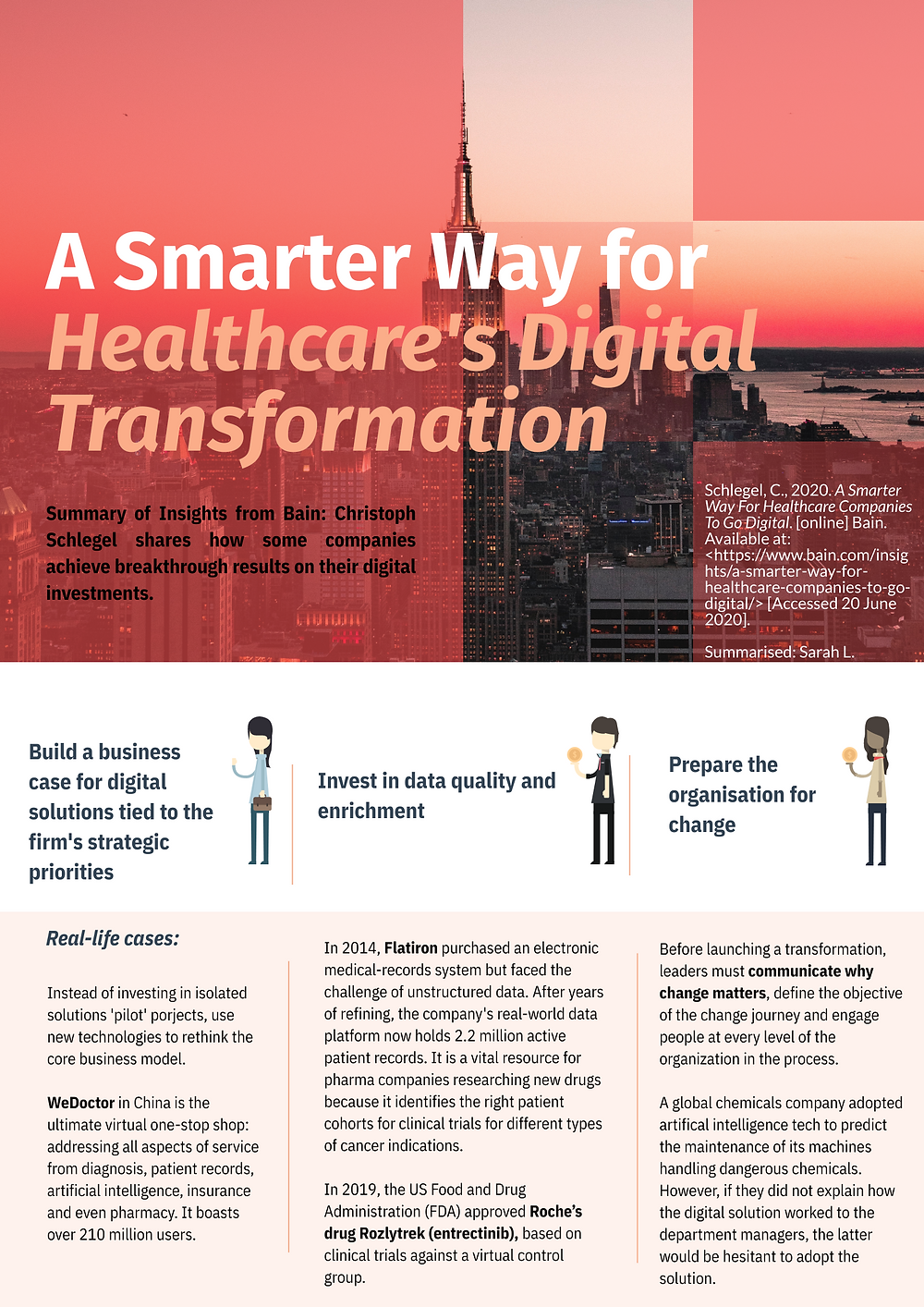 healthcare, digital, transformation, bain, profit, artificial intellgence, robot surgery, chemicals, medical, technology, digital, machine learning, platforms