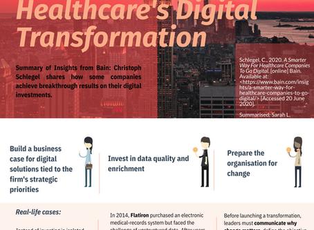 Med Tech | Healthcare Goes Digital (Smartly)