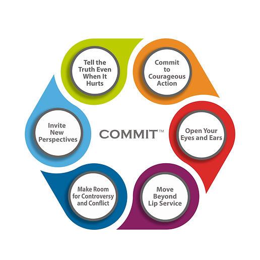 COMMIT 2020 FULL RESOLUTION.jpg